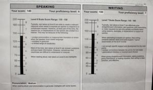 đề thi toeic speaking and writing