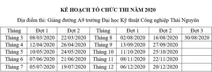 Lịch thi TOEIC 2020 Thái Nguyên