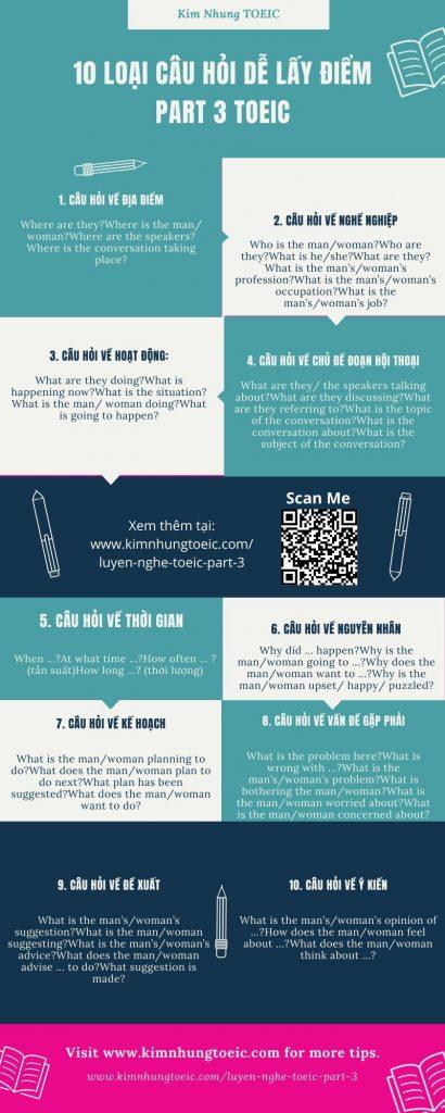 Infographic 10 loại câu hỏi dễ lấy điểm Part 3 TOEIC