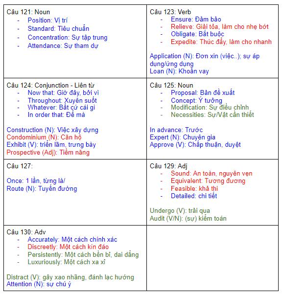 Giải đề và học từ vựng TOEIC Part 5